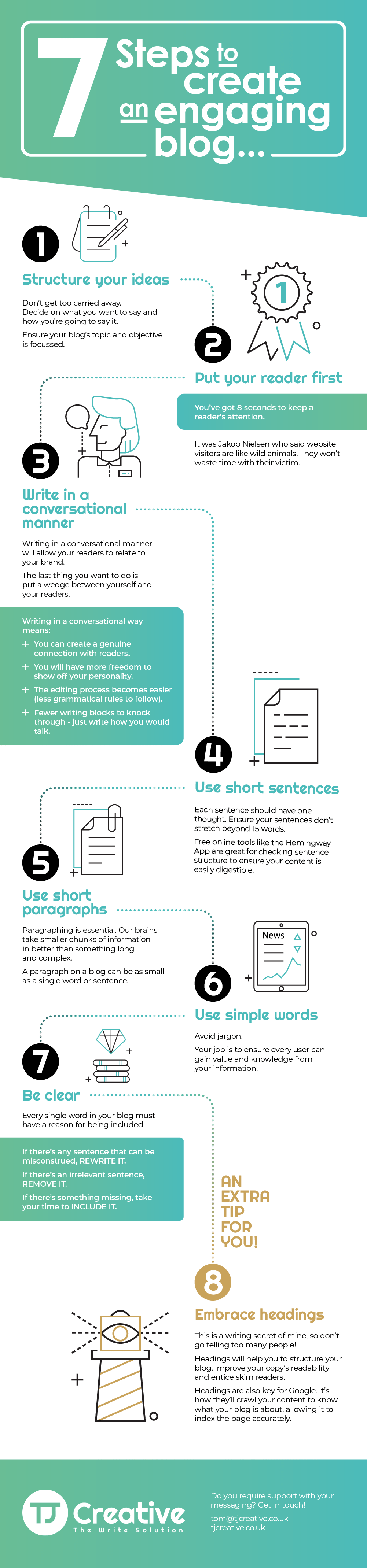 7 steps to create an engaging blog infographic